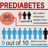 diabetics 03